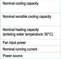 5800 7250 8800 6150 7850 9700 11750 Nominal sensible cooling capacity Nominal heating