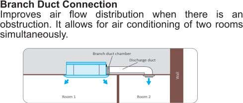 Branch duct chamber Discharge duct Room 1 Room 2 Wall