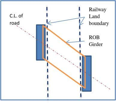 Railway C.L. of Land road boundary ROB Girder