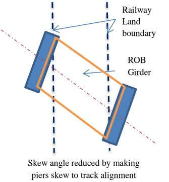 Railway Land boundary ROB Girder Skew angle reduced by making piers skew to track alignment