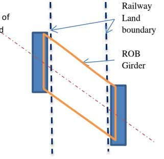 Railway Land boundary ROB Girder