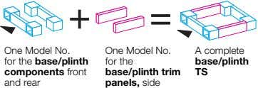 One Model No. for the base/plinth components front and rear One Model No. for the