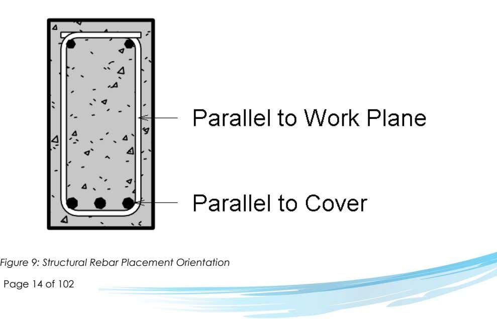 Figure 9: Structural Rebar Placement Orientation Page 14 of 102