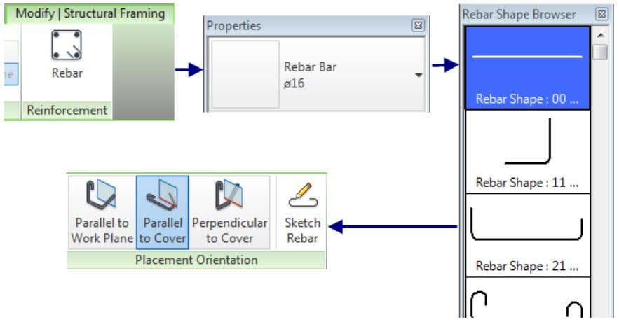 Rebar Modeling in Revit Håvard Vasshaug, Dark Figure 8: Structural Rebar modeling workflow If you are