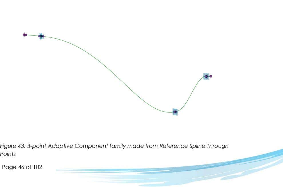 Figure 43: 3-point Adaptive Component family made from Reference Spline Through Points Page 46 of