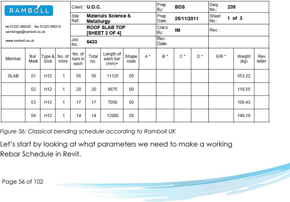 Figure 56: Classical bending schedule according to Ramboll UK Let's start by looking at what