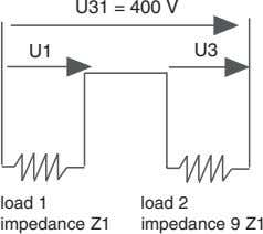 U31 = 400 V U1 U3 load 1 impedance Z1 load 2 impedance 9 Z1