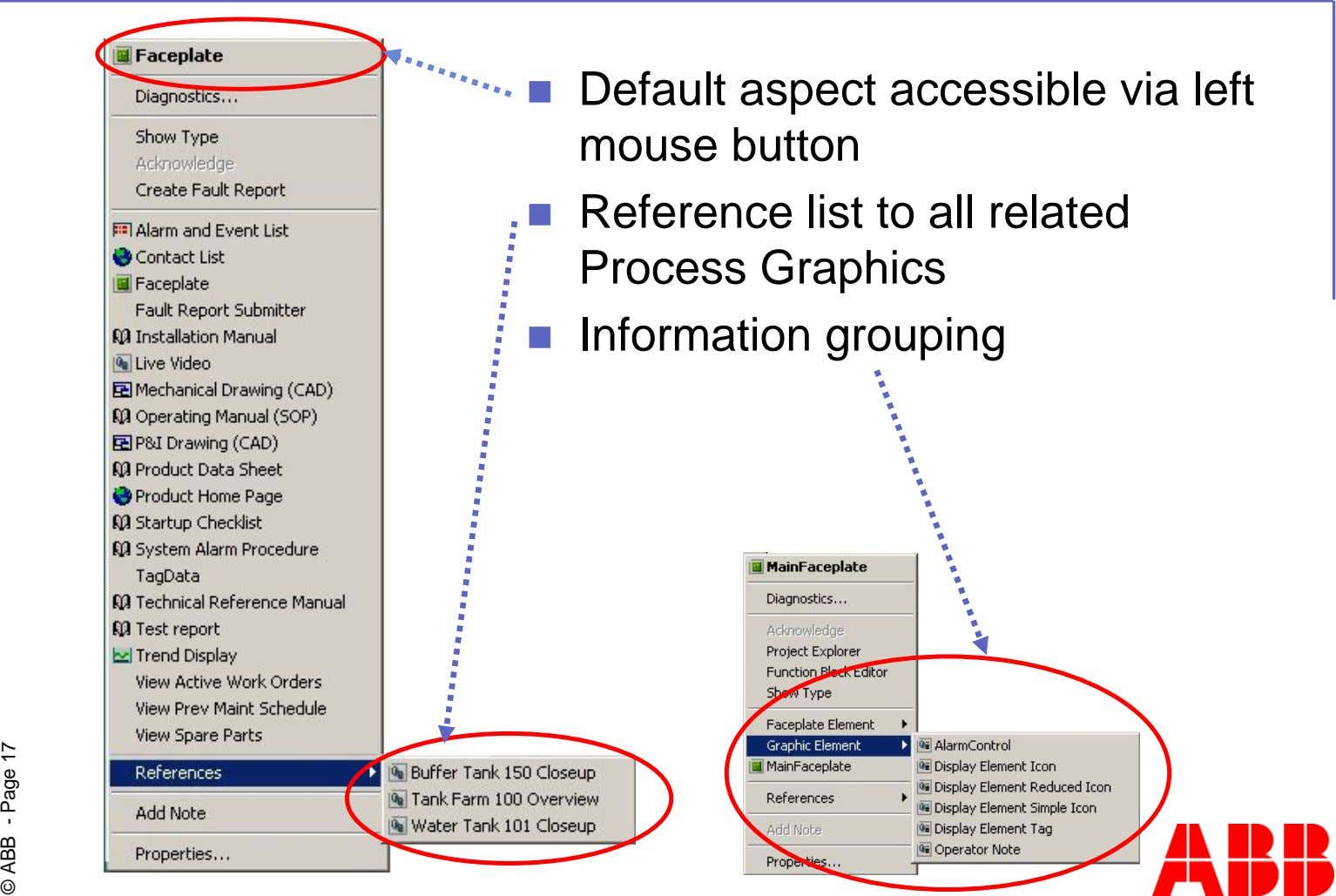 Default aspect accessible via left mouse button Reference list to all related Process Graphics Information