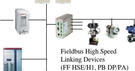 Fieldbus High Speed Linking Devices (FF HSE/H1, PB DP/PA)