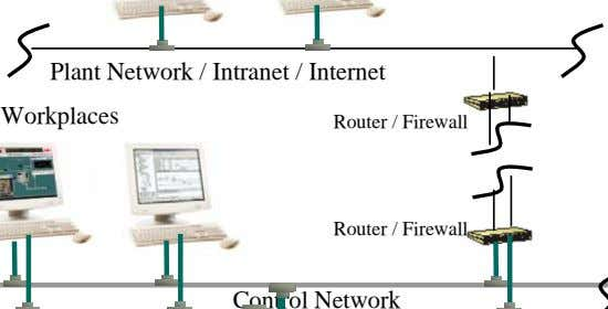 Plant Network / Intranet / Internet Workplaces Router / Firewall Router / Firewall