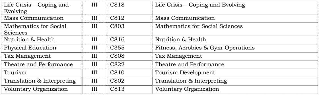 Life Crisis – Coping and Evolving Mass Communication Mathematics for Social Sciences Nutrition & Health