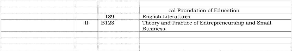 II B117 II B118 II B189 Macro-Economics Psychological Foundation of Education English Literatures II B123