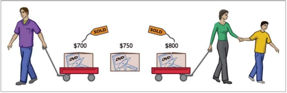 Inventory Costing Illustration 6-1 Specific identification Specific identification is the ideal method for determining