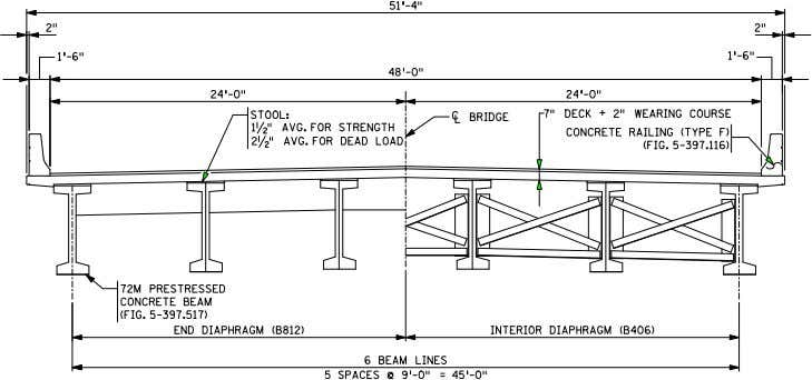 end of the bridge and interior diaphragms (B406) are used at the interior third points and