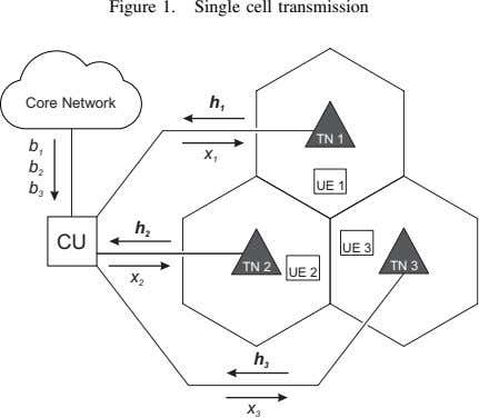 Figure 1. Single cell transmission Core Network h 1 b TN 1 1 x 1