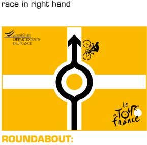 race in right hand ROUNDABOUT: