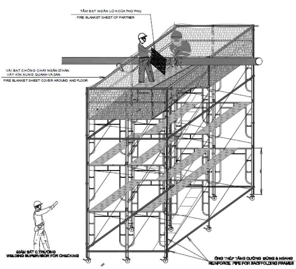 kept clean of any debris such as sand. F. Scaffolding Work o Scaffolding if required shall