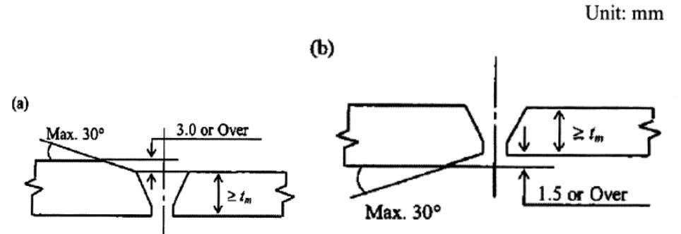 Method of Statement for Piping Fabrication and Installation  When a pipe having a longitudinal weld