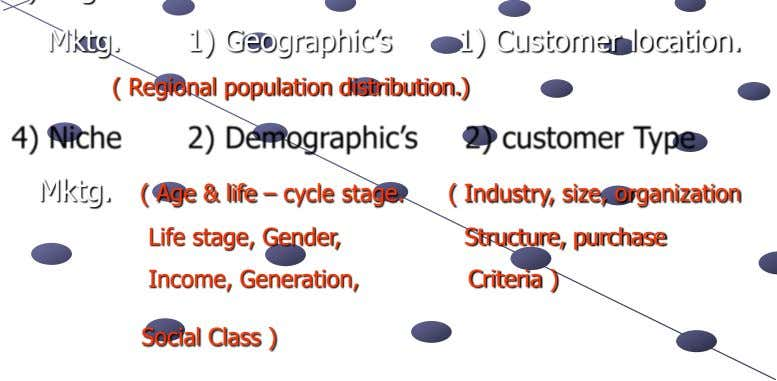 ( Regional population distribution.) 4) Niche 2) Demographic's 2) customer Type Mktg. ( Age & life