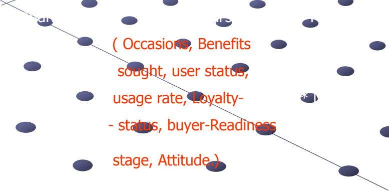 6) Individual Mktg. ( Occasions, Benefits sought, user status, usage rate, Loyalty- * Novices. - status,