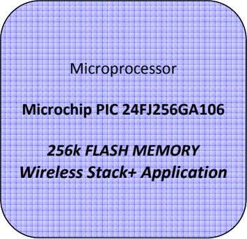 Microprocessor Microchip PIC 24FJ256GA106 256k FLASH MEMORY Wireless Stack+ Application