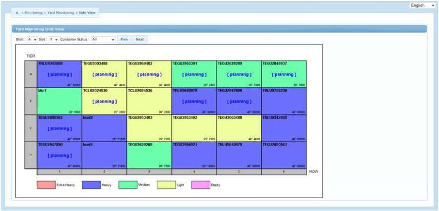 We have developed and managed a product called PORTMAP in order to fulfill common port management