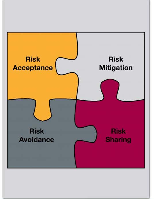 "commonly accepted categories of risk responses or ""treatments."" 1 2 ©Copyright 2016 ISACA. All rights reserved."