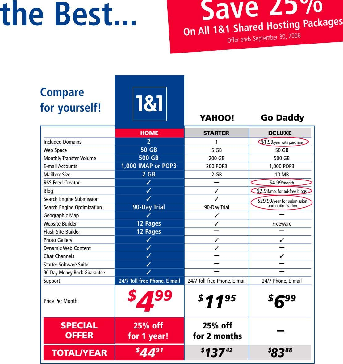 the Best On All 1&1 Shared Hosting Packages Offer ends September 30, 2006 Compare for