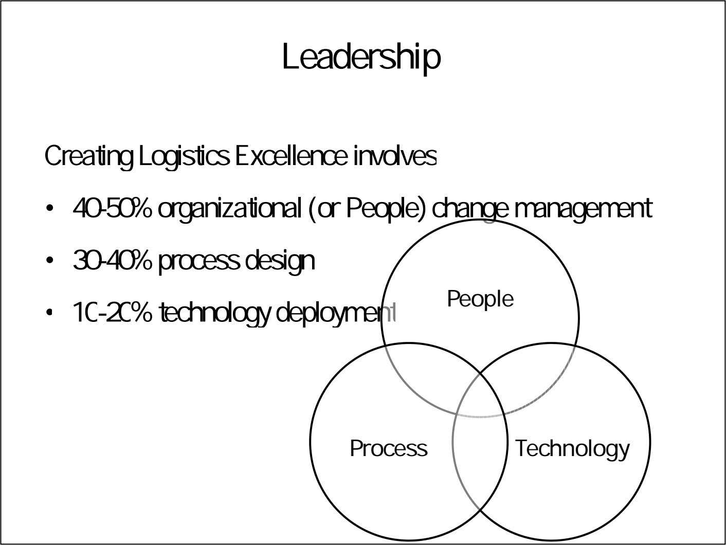 Leadership Creating Logistics Excellence involves • 40-50% organizational (or People) change management • 30-40%