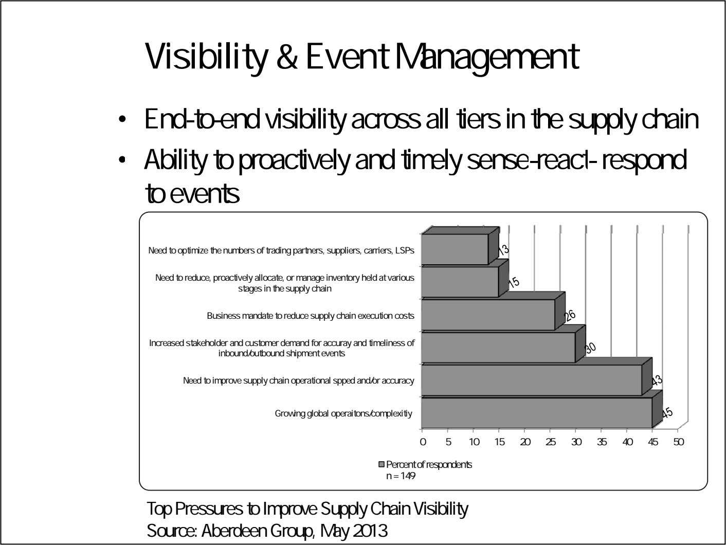 Visibility & Event Management • End-to-end visibility across all tiers in the supply chain •