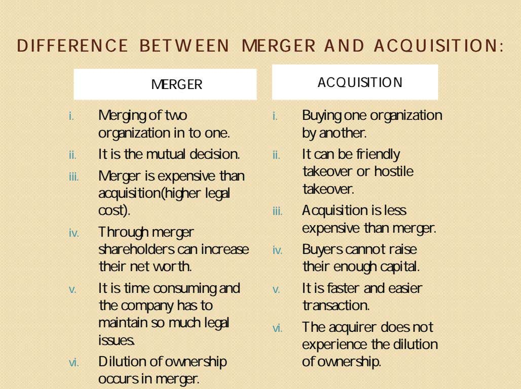 DIFFERENCEDIFFERENCE BETWEENBETWEEN MERGERMERGER ANDAND ACQUISITIONACQUISITION:: MERGER ACQUISITION i. Merging of two