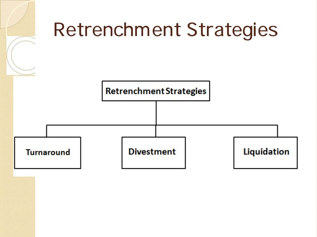 RetrenchmentRetrenchment StrategiesStrategies