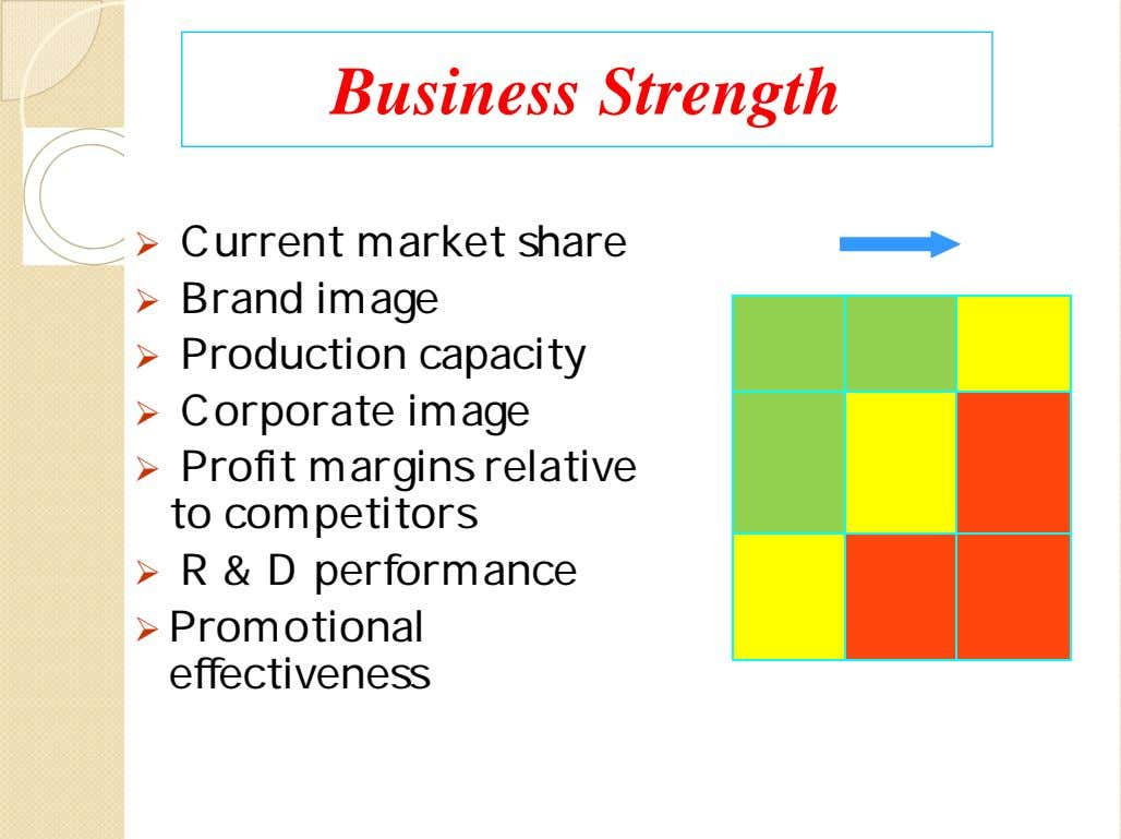 Business Strength  Current market share  Brand image  Production capacity  Corporate image