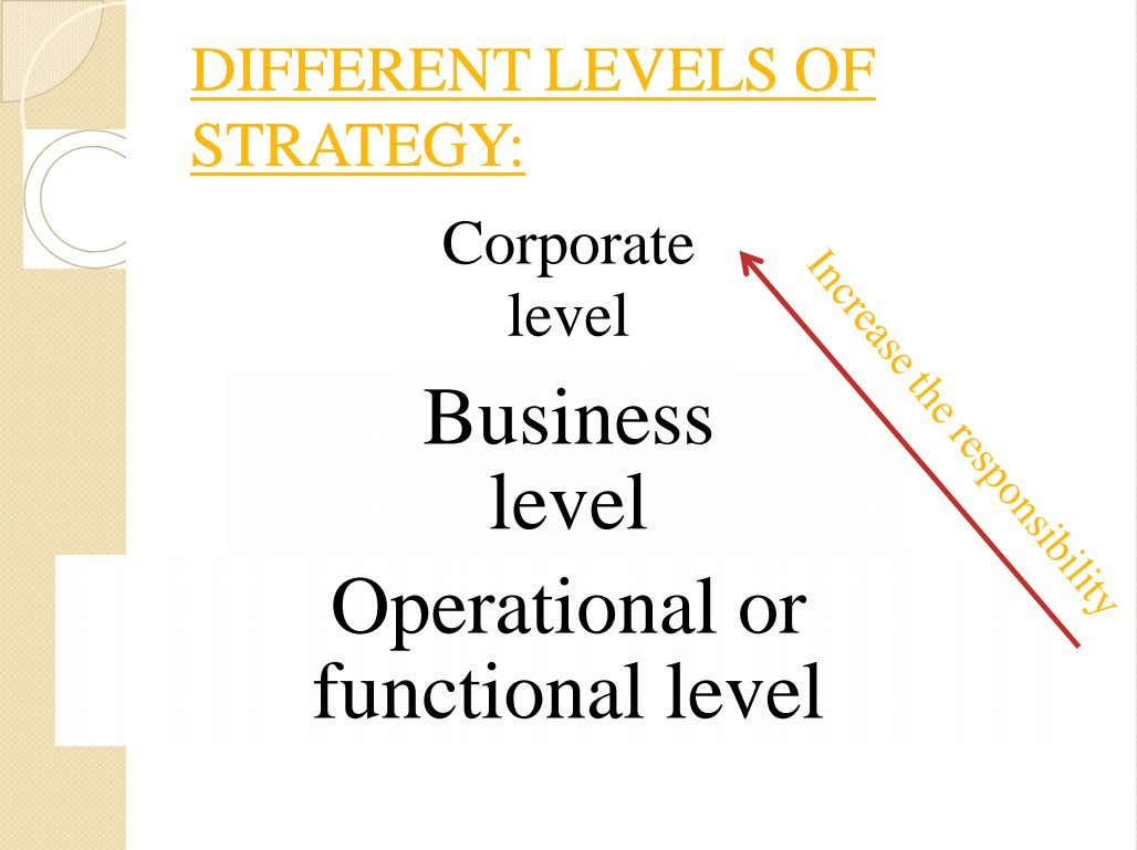 DIFFERENTDIFFERENT LEVELSLEVELS OFOF STRATEGY:STRATEGY: Corporate level Business level Operational or functional