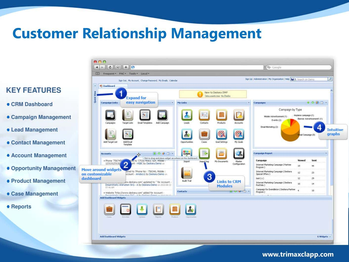Customer Relationship Management KEY FEATURES CRM Dashboard Campaign Management Lead Management Contact Management