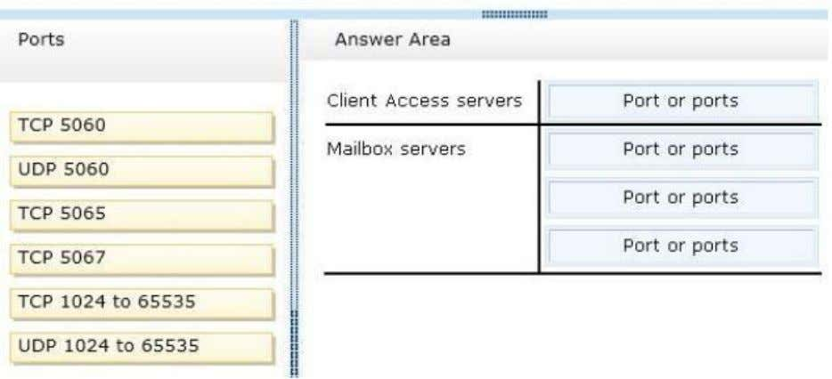 Correct Answer: Section: [none] Explanation Explanation/Reference: Explanation: Client Access Servers Box 1: TCP 5060