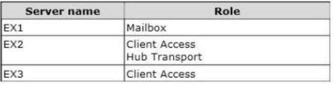 shown in the following table. Microsoft Outlook is configured to connect to an FQDN of mail.adatum.com.