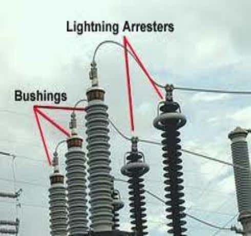 Lightning Arrester • A lightning arrester is placed where wires enter a structure, preventing damage to