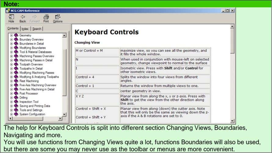 Note: The help for Keyboard Controls is split into different section Changing Views, Boundaries, Navigating