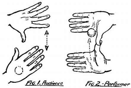 of the right hand being towards the audience. (See Fig. 1). The performer suddenly turns his