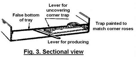 trap opens, and Fig. 3 shows the sectional view of it. To prepare the tray the