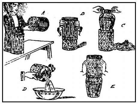 reason for using the tray. THE SIAMESE CYLINDERS. EFFECT. The performer shows two prettily decorated cylinders,