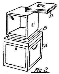a sectional view of the two boxes after C is taken apart. The main secret of