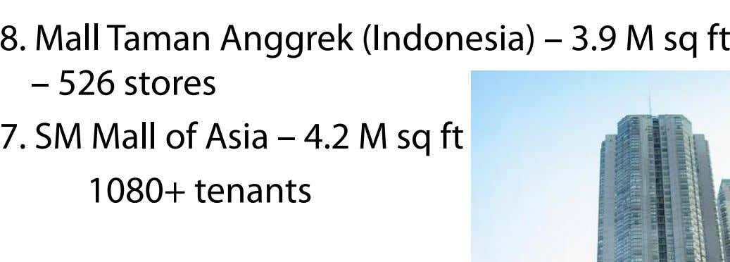 8. Mall Taman Anggrek (Indonesia) – 3.9 M sq ft – 526 stores 7. SM