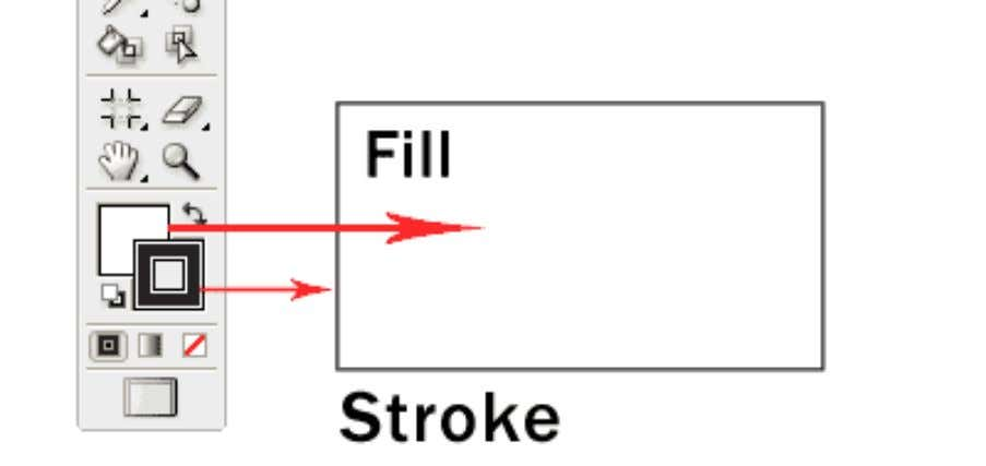 Understanding Fill & Stroke Click and drag out a Rectangle as shown. By default, it has