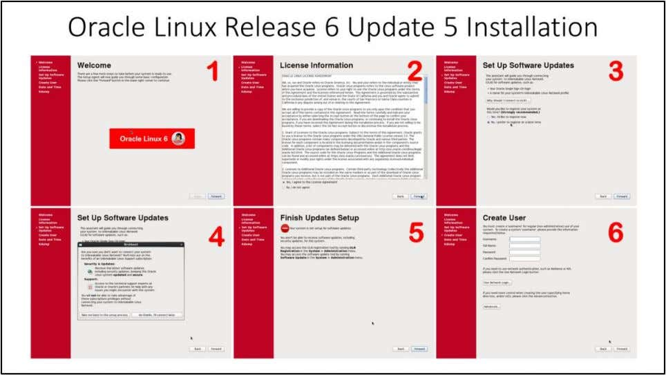 "Oracle Linux Release 6 Update 5 Installation 1. Click on ""Forward"" 2. Select "" Yes,"
