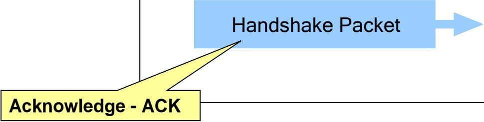 Handshake Packet Acknowledge - ACK