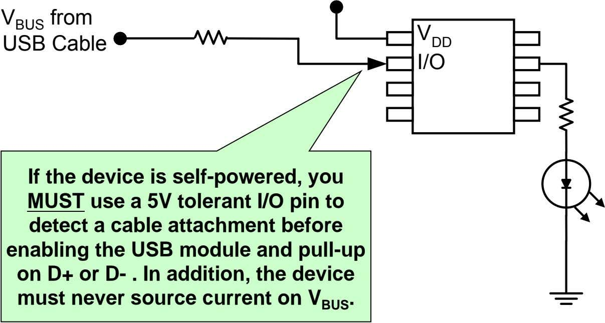 V BUS from USB Cable V DD I/O If the device is self-powered, you MUST