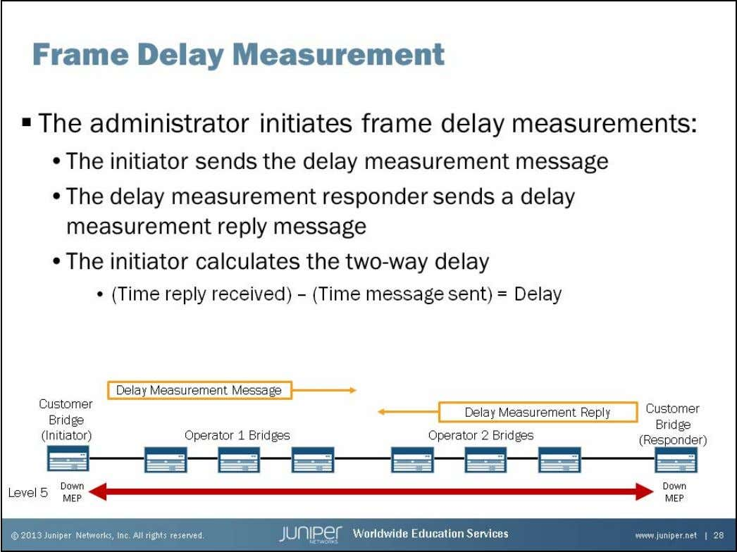 Junos Service Provider Switching Frame Delay Measurement Two types of delay tests exist: one-way and two-wa