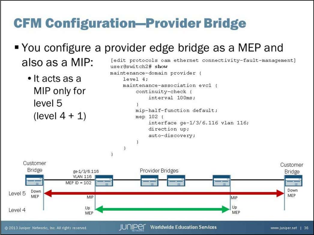 Junos Service Provider Switching Up MEP Configuration The slide shows a typical configuration of an up
